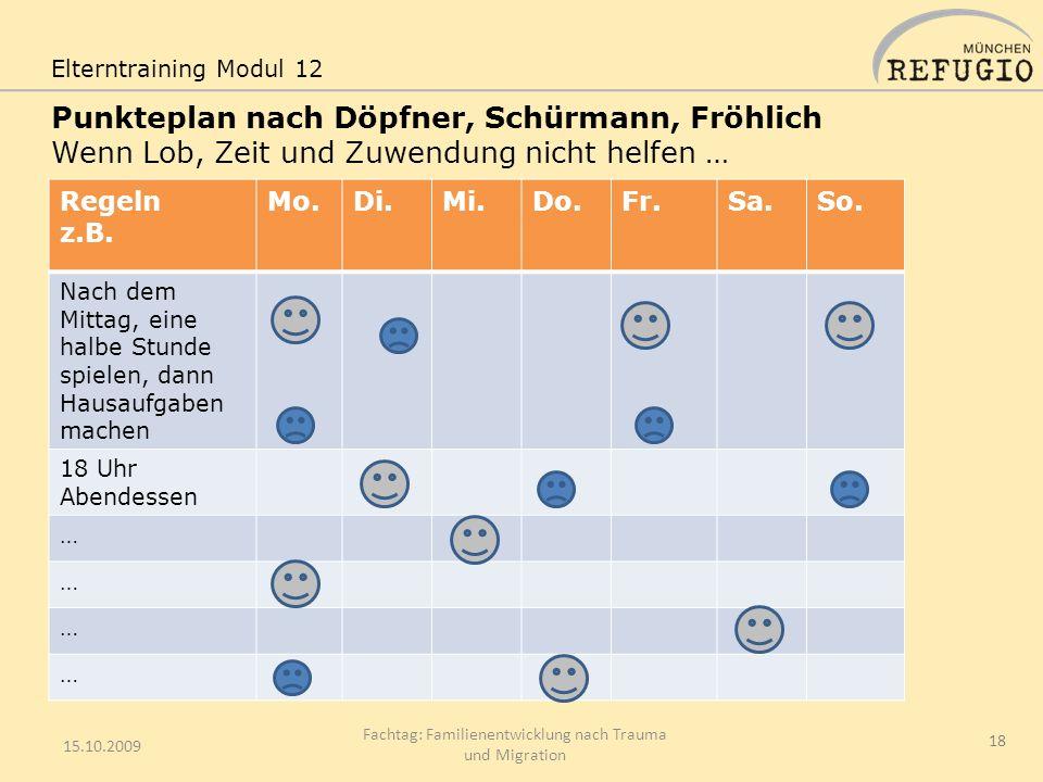 Punkteplan nach Döpfner, Schürmann, Fröhlich Wenn Lob, Zeit und Zuwendung nicht helfen … 15.10.2009 Fachtag: Familienentwicklung nach Trauma und Migra