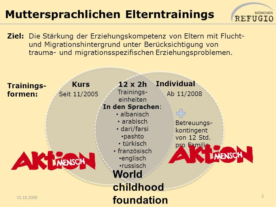 Muttersprachlichen Elterntrainings 15.10.2009 Die Stärkung der Erziehungskompetenz von Eltern mit Flucht- und Migrationshintergrund unter Berücksichti