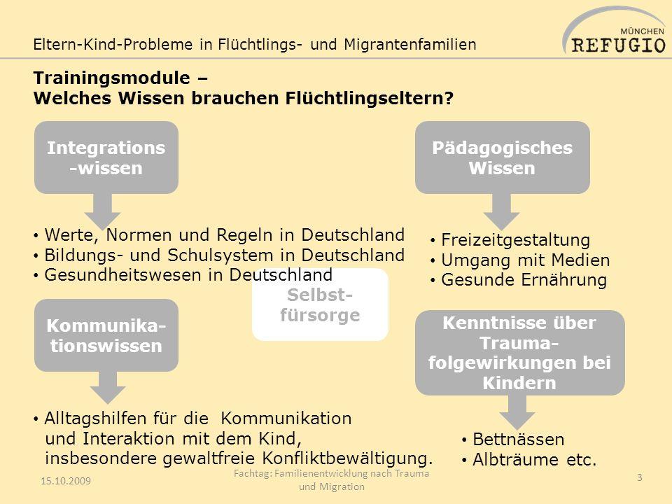 Selbst- fürsorge Trainingsmodule – Welches Wissen brauchen Flüchtlingseltern? 15.10.2009 Fachtag: Familienentwicklung nach Trauma und Migration 3 Elte