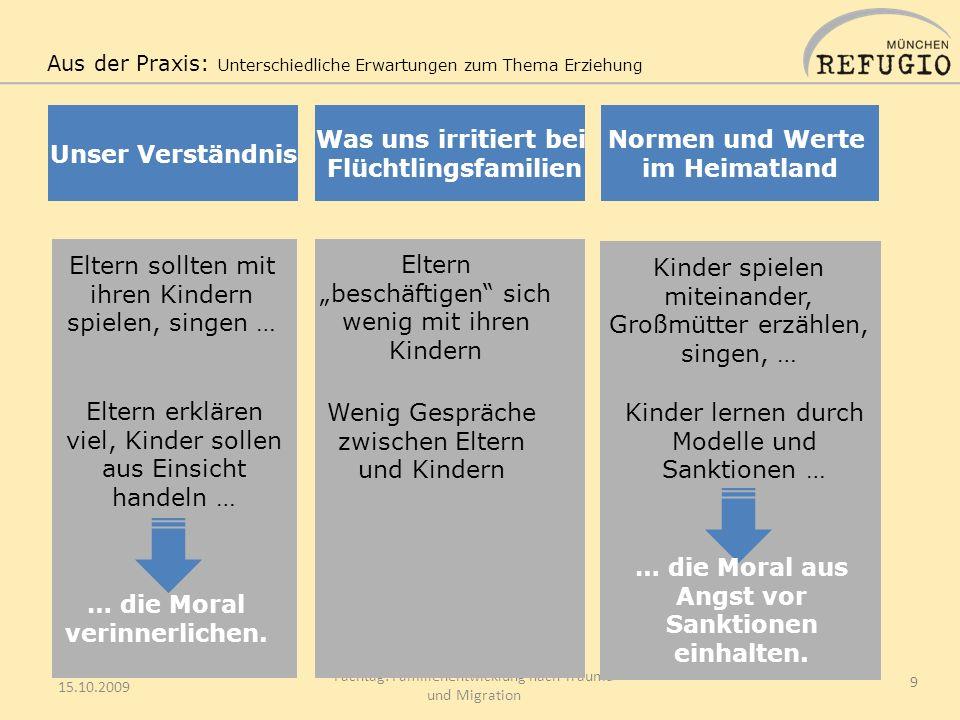 15.10.2009 Fachtag: Familienentwicklung nach Trauma und Migration 9 Aus der Praxis: Unterschiedliche Erwartungen zum Thema Erziehung Eltern sollten mi