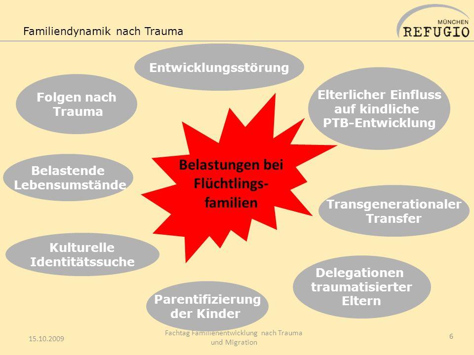 Therapeutische Ziele 1 Umgang mit Symptomatik Elternberatung zum Umgang mit kindl.