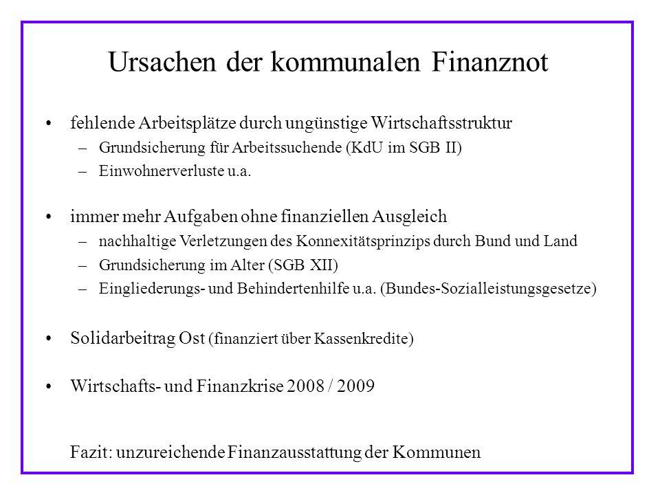 Ursachen der kommunalen Finanznot fehlende Arbeitsplätze durch ungünstige Wirtschaftsstruktur –Grundsicherung für Arbeitssuchende (KdU im SGB II) –Einwohnerverluste u.a.