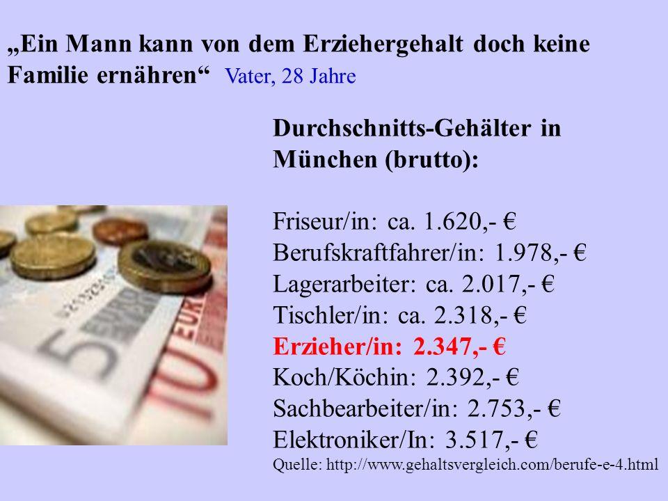 Durchschnitts-Gehälter in München (brutto): Friseur/in: ca. 1.620,- Berufskraftfahrer/in: 1.978,- Lagerarbeiter: ca. 2.017,- Tischler/in: ca. 2.318,-