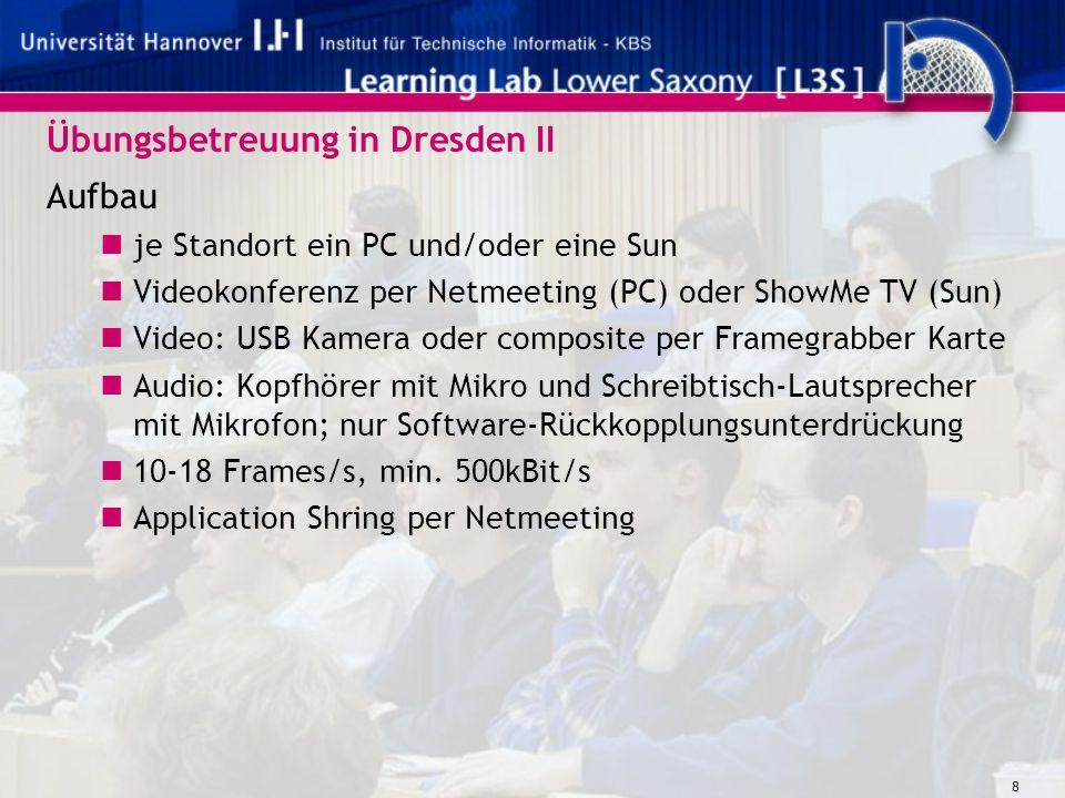 8 Übungsbetreuung in Dresden II Aufbau je Standort ein PC und/oder eine Sun Videokonferenz per Netmeeting (PC) oder ShowMe TV (Sun) Video: USB Kamera oder composite per Framegrabber Karte Audio: Kopfhörer mit Mikro und Schreibtisch-Lautsprecher mit Mikrofon; nur Software-Rückkopplungsunterdrückung 10-18 Frames/s, min.