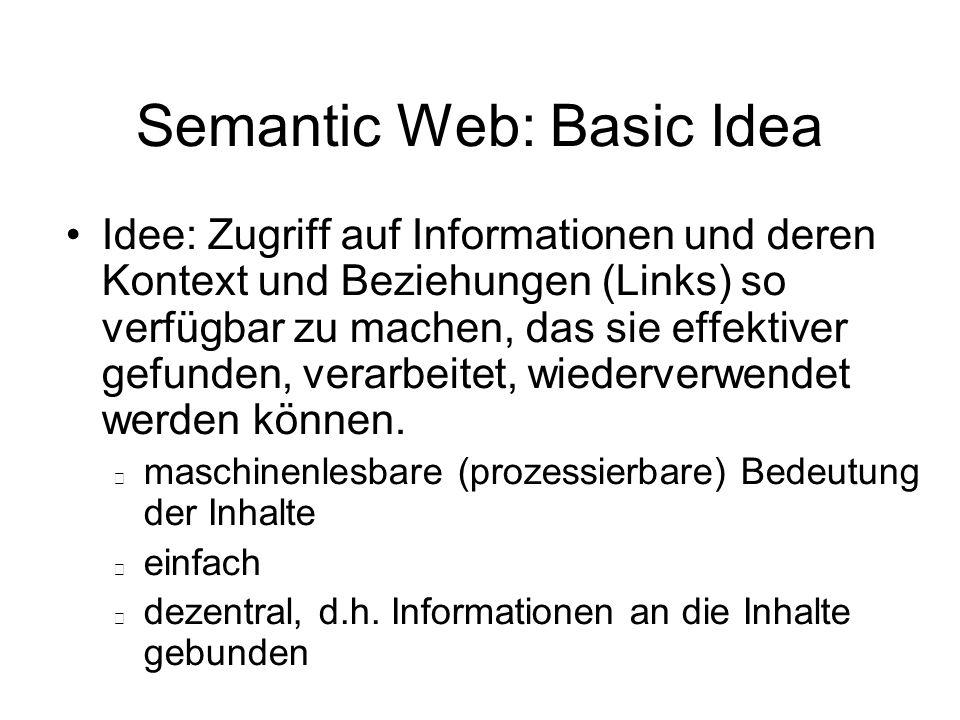 Semantic Web: Basic Idea Idee: Zugriff auf Informationen und deren Kontext und Beziehungen (Links) so verfügbar zu machen, das sie effektiver gefunden, verarbeitet, wiederverwendet werden können.