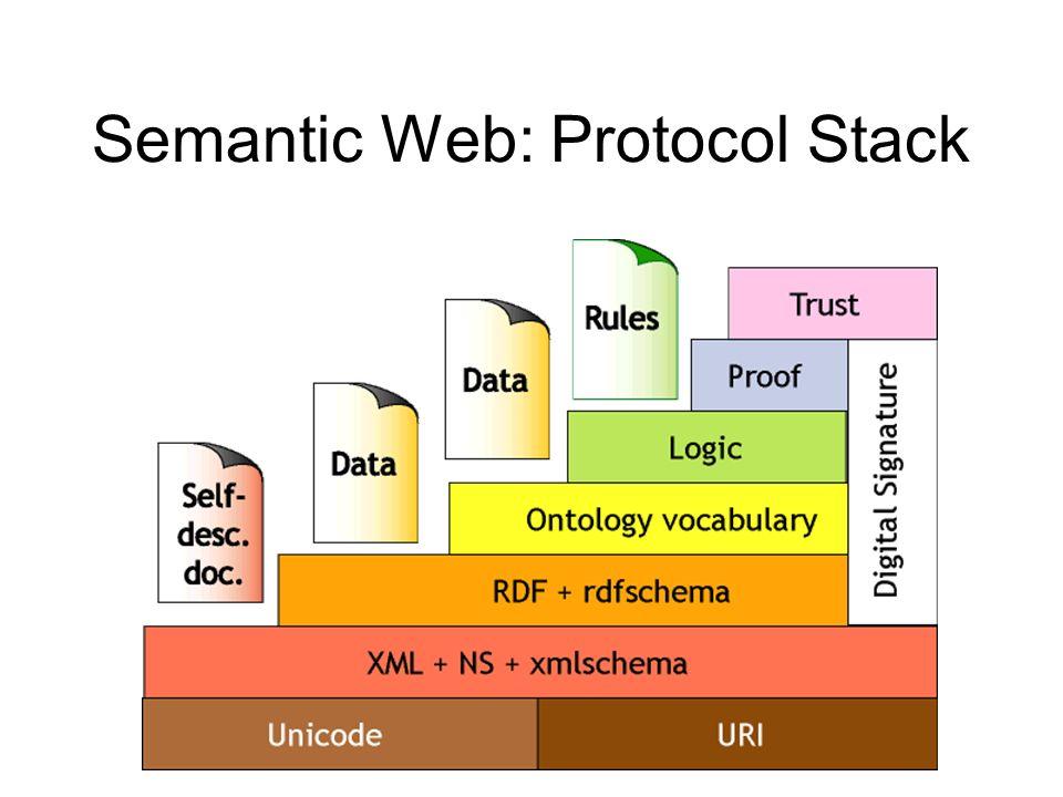 Semantic Web: Protocol Stack