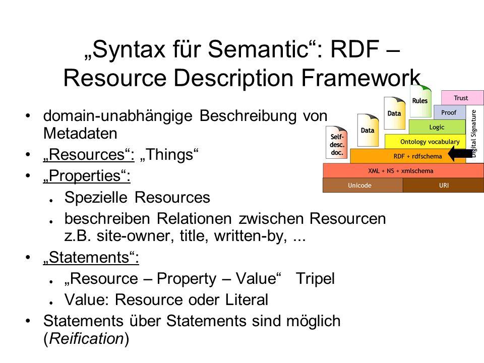 Syntax für Semantic: RDF – Resource Description Framework domain-unabhängige Beschreibung von Metadaten Resources: Things Properties: Spezielle Resources beschreiben Relationen zwischen Resourcen z.B.