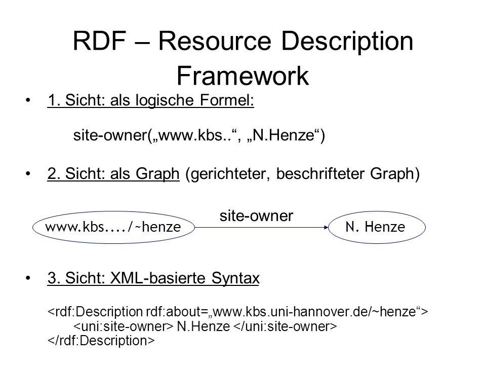 RDF – Resource Description Framework 1.