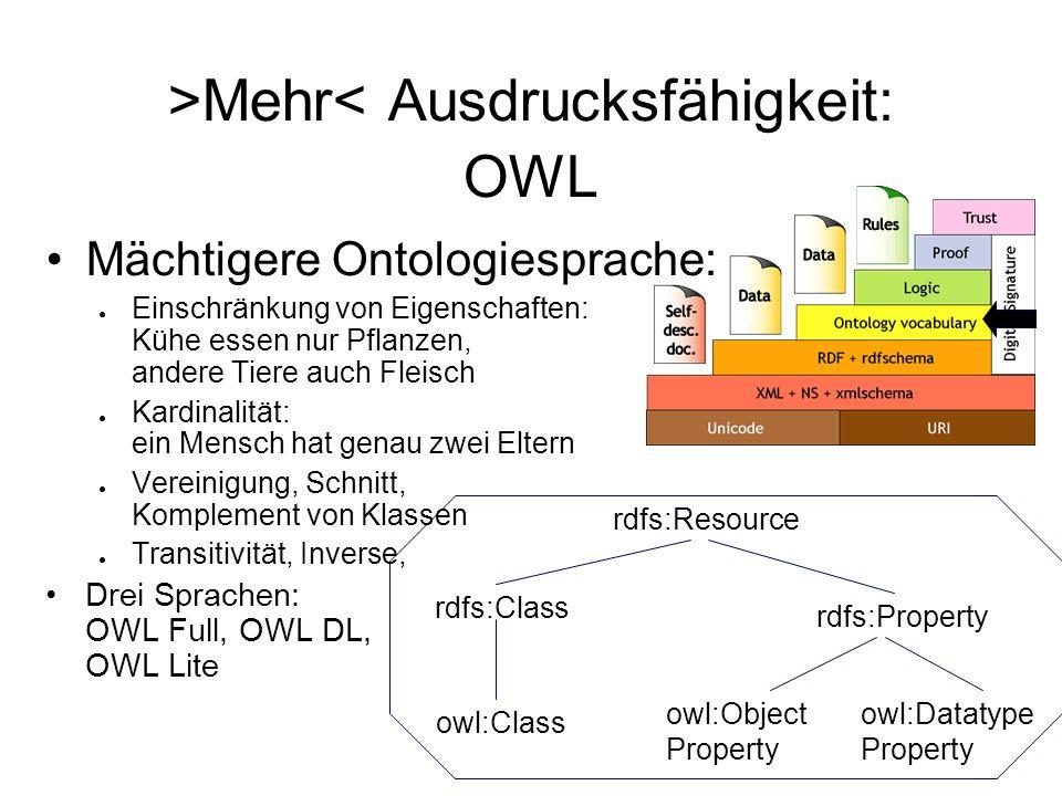 >Mehr< Ausdrucksfähigkeit: OWL Mächtigere Ontologiesprache: Einschränkung von Eigenschaften: Kühe essen nur Pflanzen, andere Tiere auch Fleisch Kardinalität: ein Mensch hat genau zwei Eltern Vereinigung, Schnitt, Komplement von Klassen Transitivität, Inverse, Drei Sprachen: OWL Full, OWL DL, OWL Lite owl:Datatype Property rdfs:Resource rdfs:Class rdfs:Property owl:Class owl:Object Property