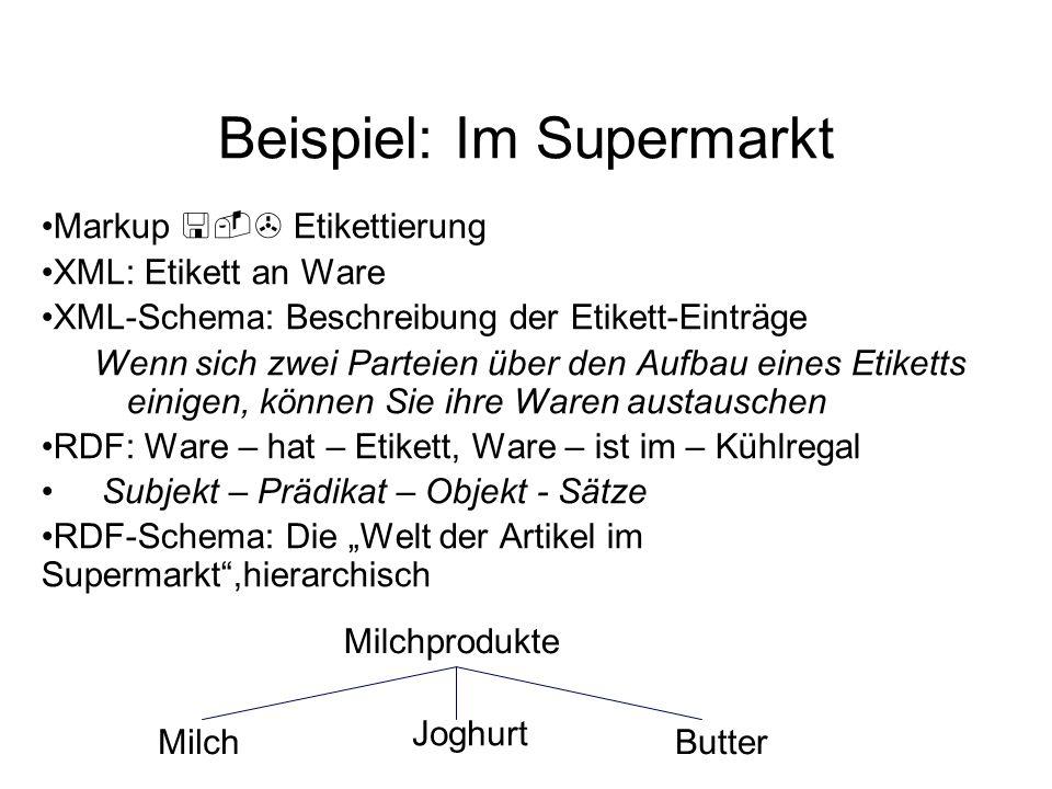 Beispiel: Im Supermarkt Markup Etikettierung XML: Etikett an Ware XML-Schema: Beschreibung der Etikett-Einträge Wenn sich zwei Parteien über den Aufbau eines Etiketts einigen, können Sie ihre Waren austauschen RDF: Ware – hat – Etikett, Ware – ist im – Kühlregal Subjekt – Prädikat – Objekt - Sätze RDF-Schema: Die Welt der Artikel im Supermarkt,hierarchisch Milchprodukte Milch Joghurt Butter
