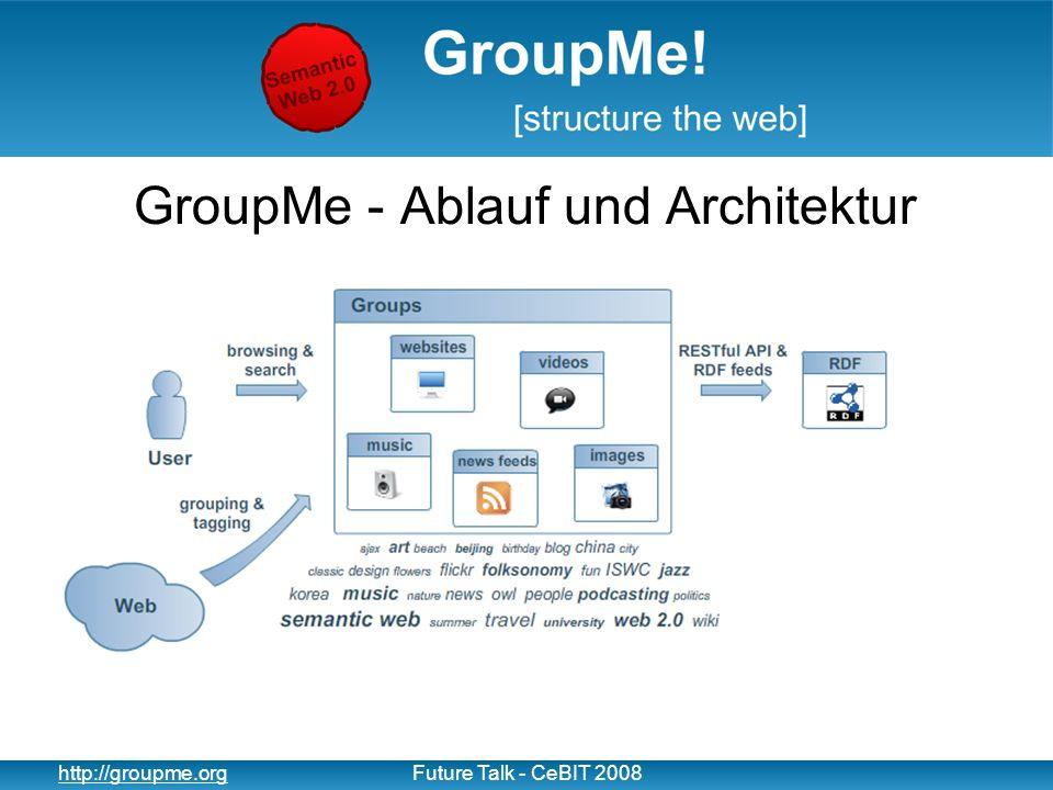 10 http://groupme.orgFuture Talk - CeBIT 2008 Mehrwert: Erschließung von Tags