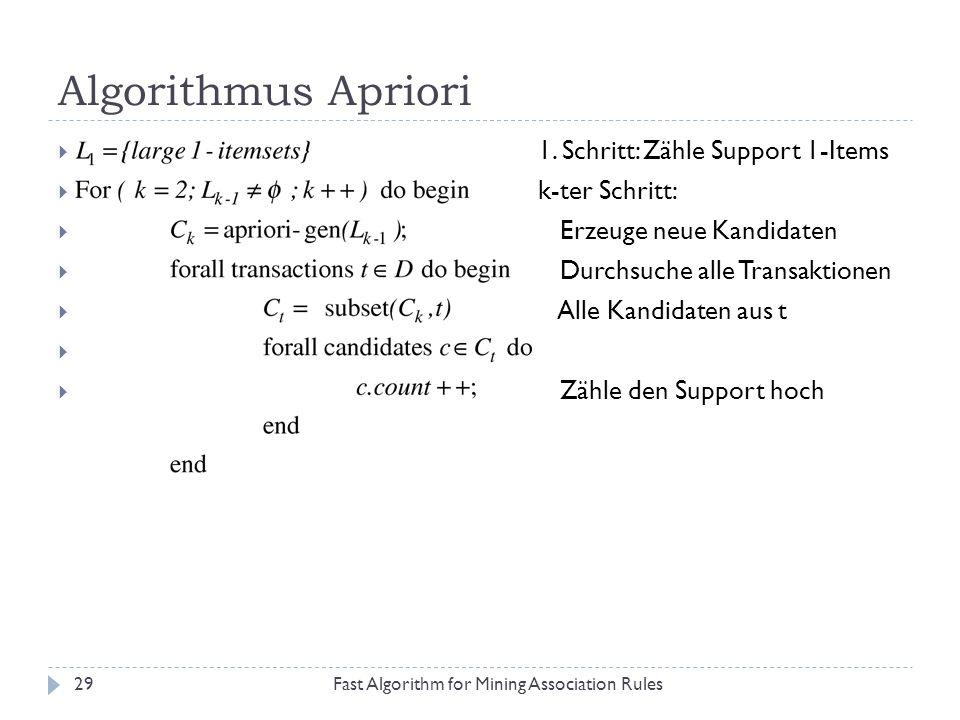 Algorithmus Apriori Fast Algorithm for Mining Association Rules29 1. Schritt: Zähle Support 1-Items k-ter Schritt: Erzeuge neue Kandidaten Durchsuche