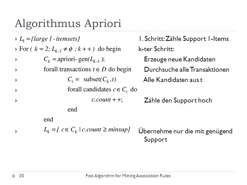 Algorithmus Apriori Fast Algorithm for Mining Association Rules30 1. Schritt: Zähle Support 1-Items k-ter Schritt: Erzeuge neue Kandidaten Durchsuche
