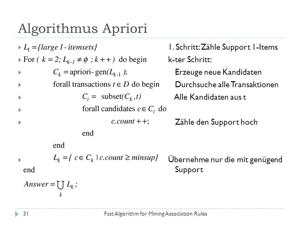 Algorithmus Apriori Fast Algorithm for Mining Association Rules31 1. Schritt: Zähle Support 1-Items k-ter Schritt: Erzeuge neue Kandidaten Durchsuche