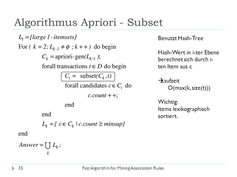 Algorithmus Apriori - Subset Fast Algorithm for Mining Association Rules35 Benutzt Hash-Tree Hash-Wert in i-ter Ebene berechnet sich durch i- ten Item