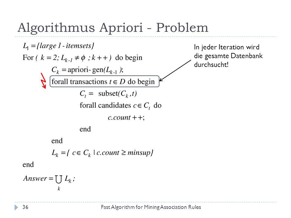 Algorithmus Apriori - Problem Fast Algorithm for Mining Association Rules36 In jeder Iteration wird die gesamte Datenbank durchsucht!