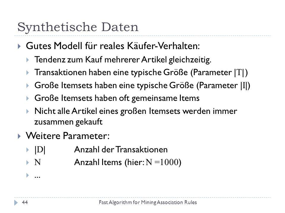 Synthetische Daten Fast Algorithm for Mining Association Rules44 Gutes Modell für reales Käufer-Verhalten: Tendenz zum Kauf mehrerer Artikel gleichzei