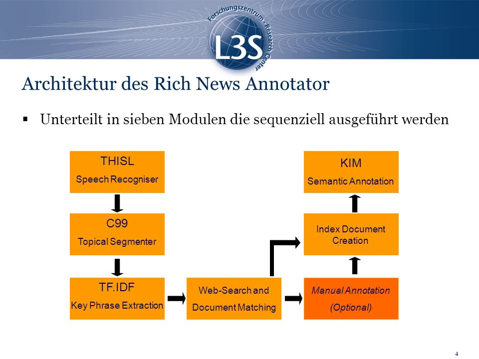 4 Architektur des Rich News Annotator Unterteilt in sieben Modulen die sequenziell ausgeführt werden THISL Speech Recogniser C99 Topical Segmenter TF.IDF Key Phrase Extraction Web-Search and Document Matching Manual Annotation (Optional) Index Document Creation KIM Semantic Annotation