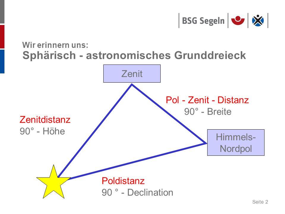 Seite 2 Wir erinnern uns: Sphärisch - astronomisches Grunddreieck Zenit Himmels- Nordpol Pol - Zenit - Distanz 90° - Breite Poldistanz 90 ° - Declination Zenitdistanz 90° - Höhe