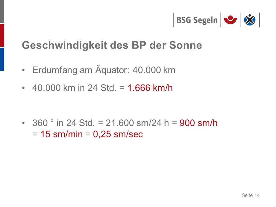 Seite 14 Geschwindigkeit des BP der Sonne Erdumfang am Äquator: 40.000 km 40.000 km in 24 Std. = 1.666 km/h 360 ° in 24 Std. = 21.600 sm/24 h = 900 sm