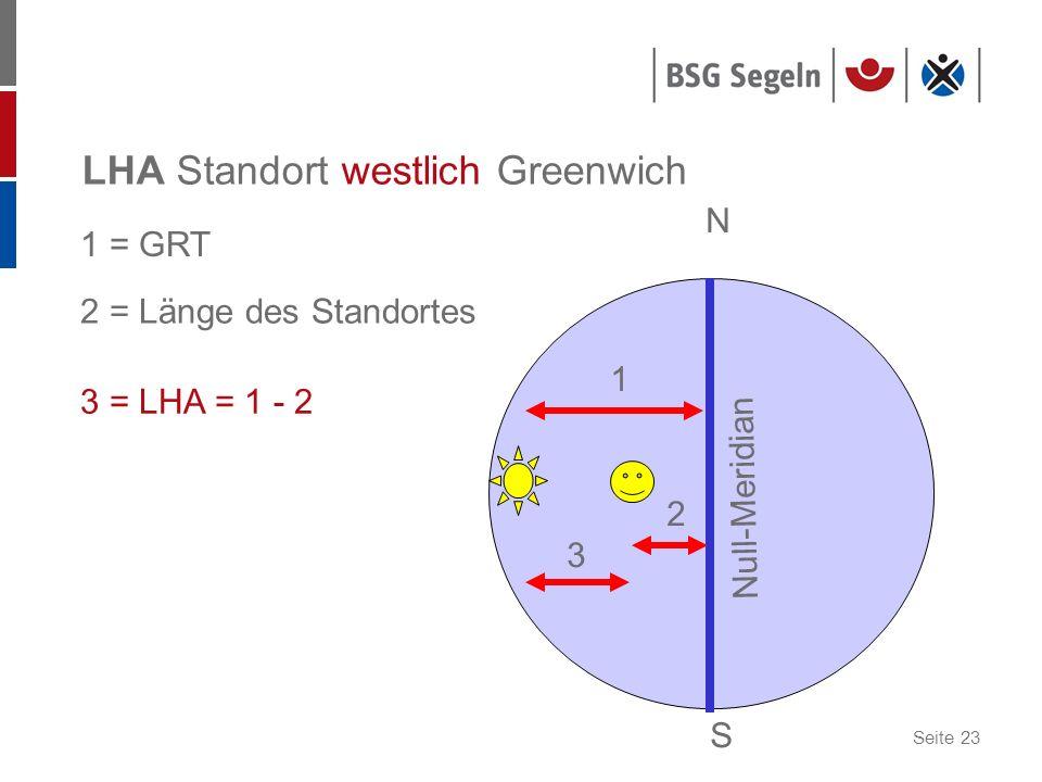 Seite 23 LHA Standort westlich Greenwich Null-Meridian N S 1 1 = GRT 2 2 = Länge des Standortes 3 3 = LHA = 1 - 2
