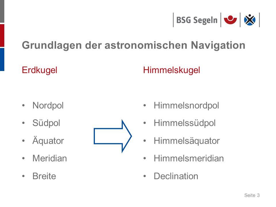 Seite 3 Grundlagen der astronomischen Navigation Erdkugel Nordpol Südpol Äquator Meridian Breite Himmelskugel Himmelsnordpol Himmelssüdpol Himmelsäqua