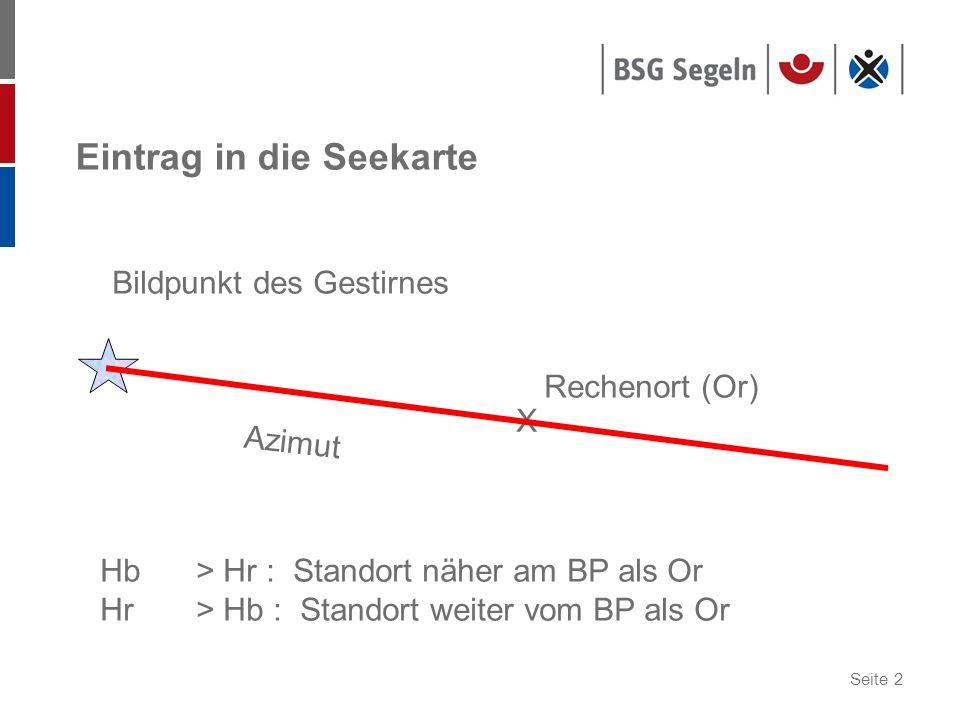 Seite 2 Eintrag in die Seekarte Bildpunkt des Gestirnes X Rechenort (Or) Azimut Hb> Hr : Standort näher am BP als Or Hr> Hb : Standort weiter vom BP a