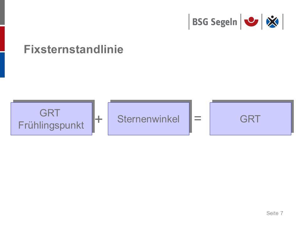 Seite 7 Fixsternstandlinie GRT Frühlingspunkt GRT Frühlingspunkt + Sternenwinkel = GRT