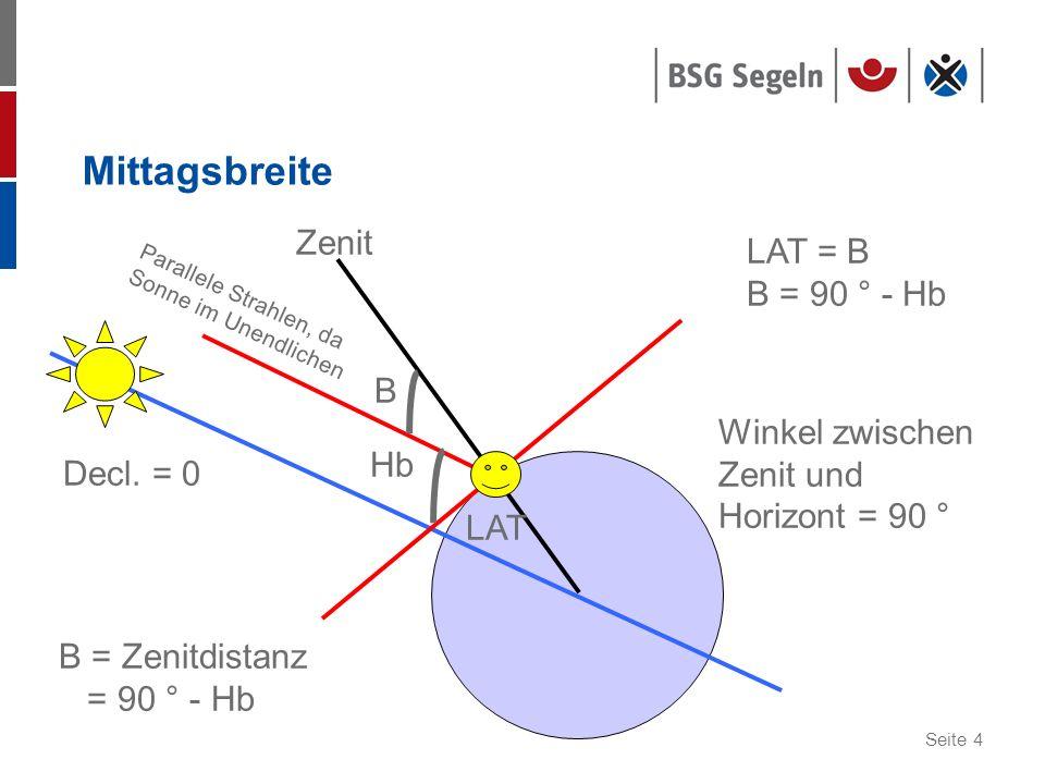 Seite 4 Mittagsbreite Zenit LAT B Hb B = Zenitdistanz = 90 ° - Hb LAT = B B = 90 ° - Hb Winkel zwischen Zenit und Horizont = 90 ° Parallele Strahlen,