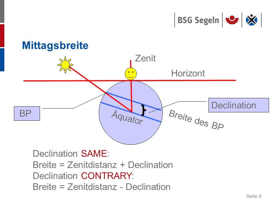 Seite 8 Mittagsbreite Äquator Breite des BP Horizont Zenit BP Declination SAME: Breite = Zenitdistanz + Declination Declination CONTRARY: Breite = Zen