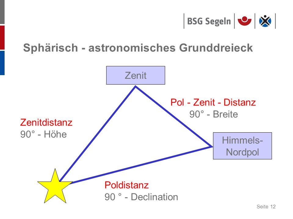 Seite 12 Sphärisch - astronomisches Grunddreieck Zenit Himmels- Nordpol Pol - Zenit - Distanz 90° - Breite Poldistanz 90 ° - Declination Zenitdistanz 90° - Höhe