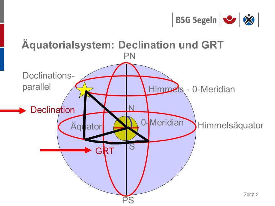 Seite 2 Äquatorialsystem: Declination und GRT S PS PN N Äquator Himmelsäquator 0-Meridian Himmels - 0-Meridian Declinations- parallel Declination GRT