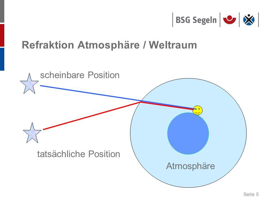 Seite 5 Refraktion Atmosphäre / Weltraum Atmosphäre scheinbare Position tatsächliche Position