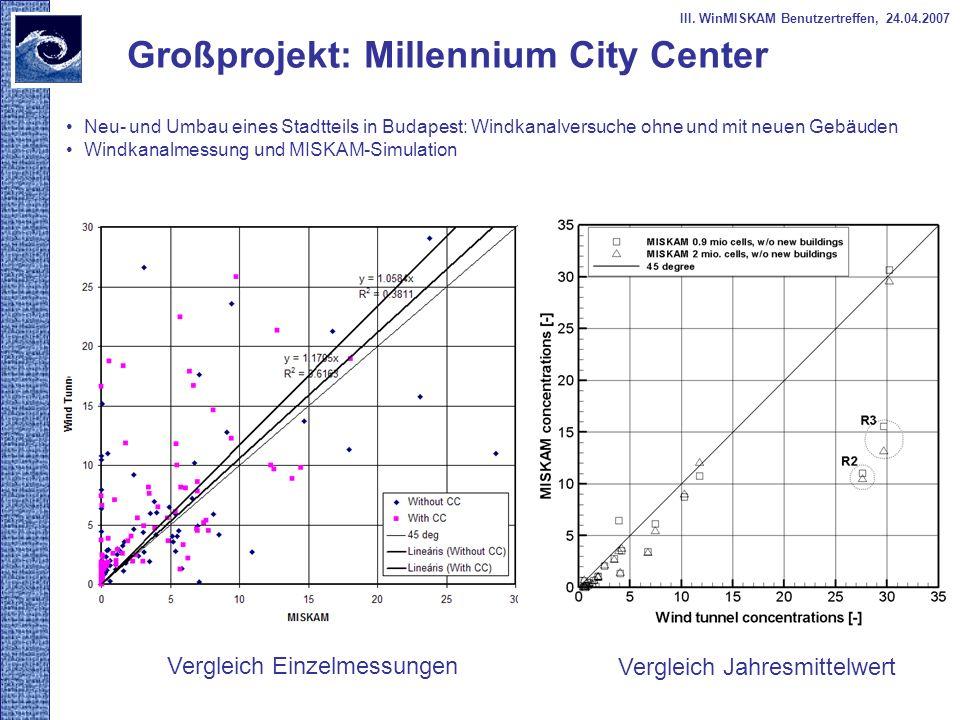 Neu- und Umbau eines Stadtteils in Budapest: Windkanalversuche ohne und mit neuen Gebäuden Windkanalmessung und MISKAM-Simulation Großprojekt: Millenn