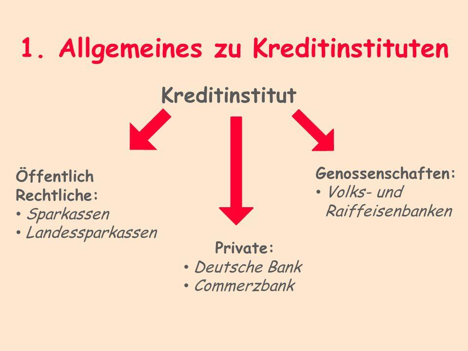 1. Allgemeines zu Kreditinstituten Kreditinstitut Öffentlich Rechtliche: Sparkassen Landessparkassen Private: Deutsche Bank Commerzbank Genossenschaft