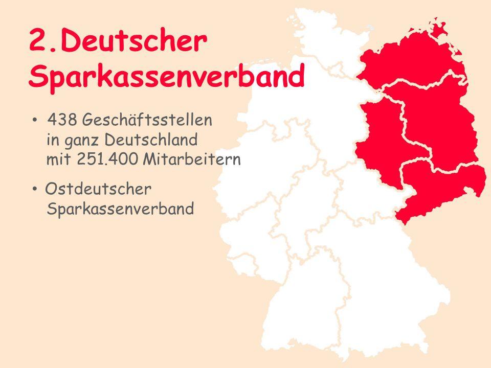 Ostdeutscher Sparkassenverband 2.Deutscher Sparkassenverband 438 Geschäftsstellen in ganz Deutschland mit 251.400 Mitarbeitern