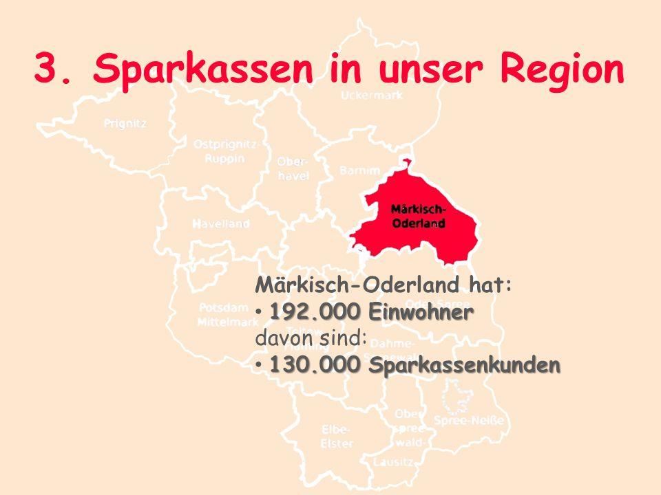 3. Sparkassen in unser Region Märkisch-Oderland hat: 192.000 Einwohner davon sind: 130.000 Sparkassenkunden