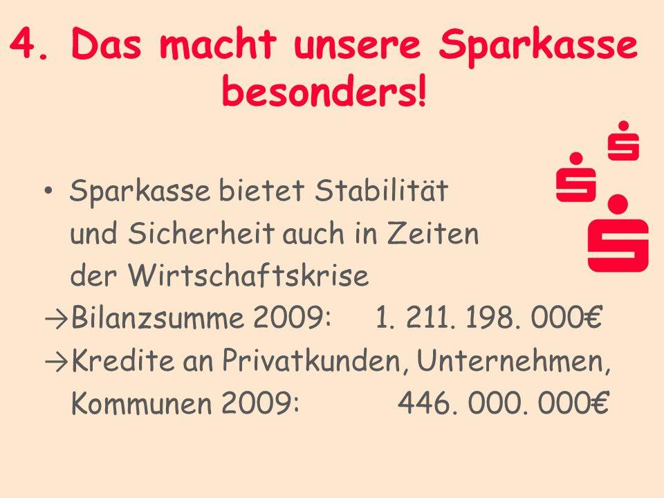 4. Das macht unsere Sparkasse besonders! Sparkasse bietet Stabilität und Sicherheit auch in Zeiten der Wirtschaftskrise Bilanzsumme 2009: 1. 211. 198.