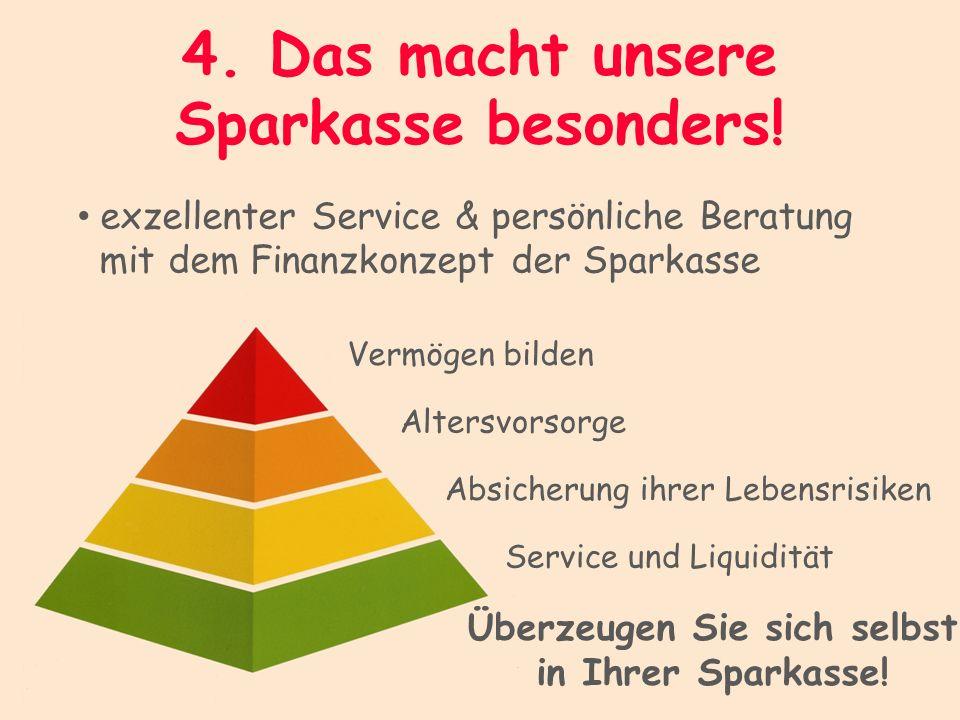 4. Das macht unsere Sparkasse besonders! exzellenter Service & persönliche Beratung mit dem Finanzkonzept der Sparkasse Vermögen bilden Altersvorsorge