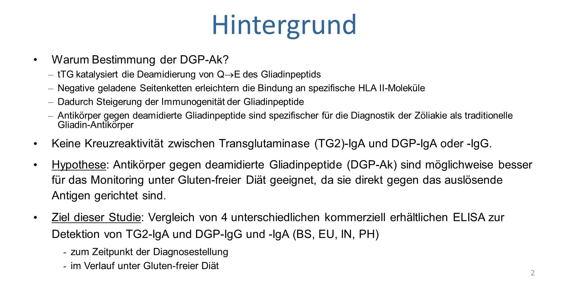 Hintergrund Warum Bestimmung der DGP-Ak? – tTG katalysiert die Deamidierung von Q E des Gliadinpeptids – Negative geladene Seitenketten erleichtern di