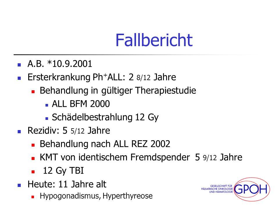 Fallbericht A.B. *10.9.2001 Ersterkrankung Ph + ALL: 2 8/12 Jahre Behandlung in gültiger Therapiestudie ALL BFM 2000 Schädelbestrahlung 12 Gy Rezidiv:
