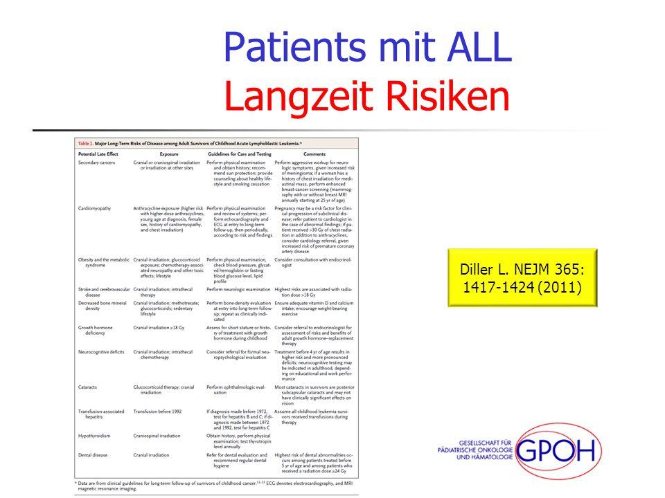 Patients mit ALL Langzeit Risiken tk_07.2012 Diller L. NEJM 365: 1417-1424 (2011)
