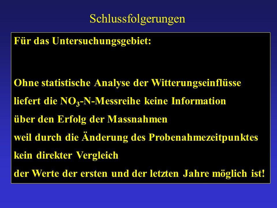 Schlussfolgerungen Für das Untersuchungsgebiet: Ohne statistische Analyse der Witterungseinflüsse liefert die NO 3 -N-Messreihe keine Information über