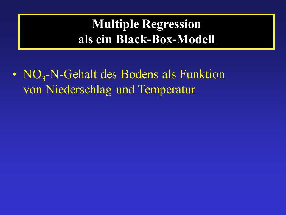 NO 3 -N-Gehalt des Bodens als Funktion von Niederschlag und Temperatur Multiple Regression als ein Black-Box-Modell