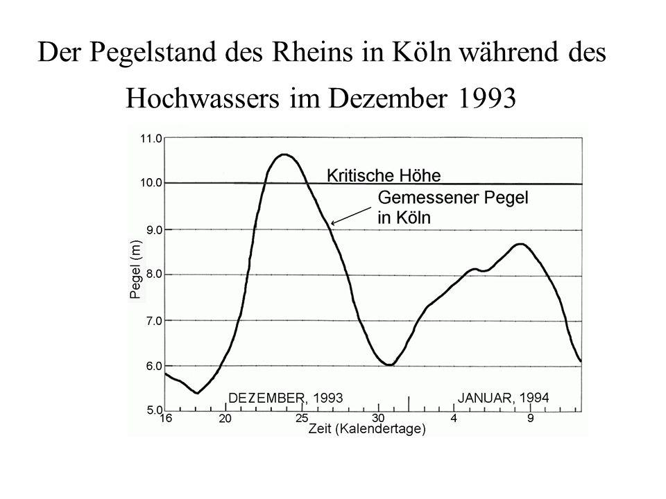 Der Pegelstand des Rheins in Köln während des Hochwassers im Dezember 1993