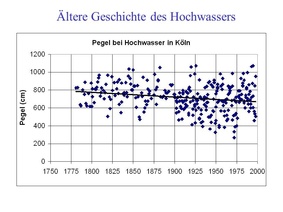 Ältere Geschichte des Hochwassers