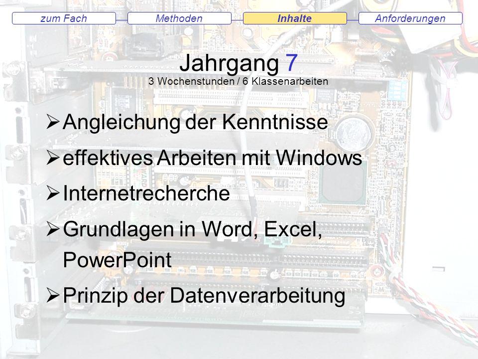 AnforderungenMethodenInhaltezum Fach Jahrgang 7 3 Wochenstunden / 6 Klassenarbeiten Angleichung der Kenntnisse effektives Arbeiten mit Windows Internetrecherche Grundlagen in Word, Excel, PowerPoint Prinzip der Datenverarbeitung