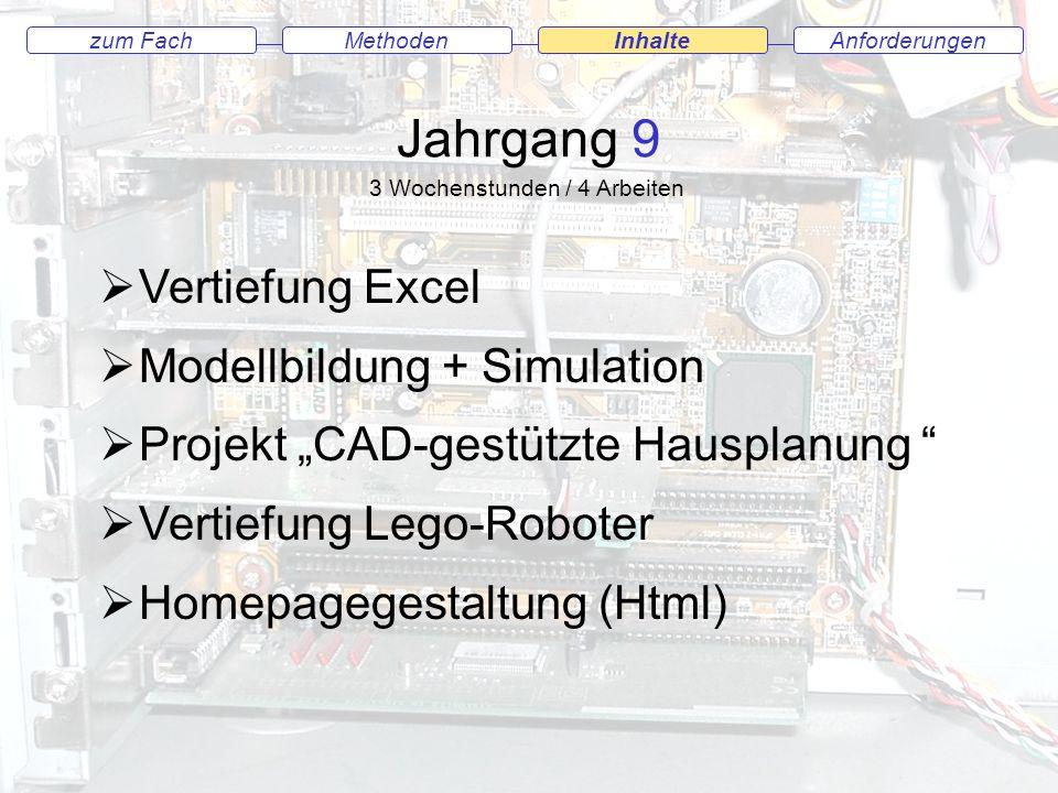 AnforderungenMethodenInhaltezum Fach Jahrgang 9 Vertiefung Excel Modellbildung + Simulation Projekt CAD-gestützte Hausplanung Vertiefung Lego-Roboter Homepagegestaltung (Html) 3 Wochenstunden / 4 Arbeiten