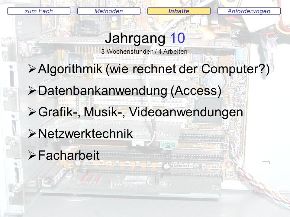 AnforderungenMethodenInhalte Jahrgang 10 Algorithmik (wie rechnet der Computer?) Datenbankanwendung (Access) Grafik-, Musik-, Videoanwendungen Netzwerktechnik Facharbeit 3 Wochenstunden / 4 Arbeiten zum Fach