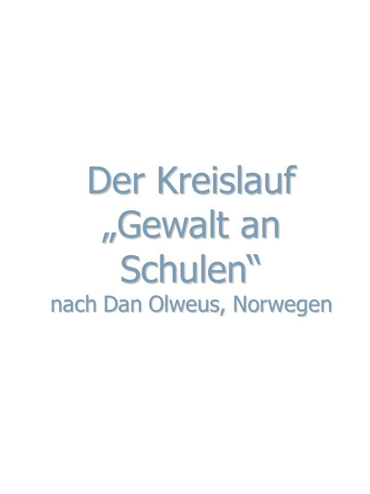 Der Kreislauf Gewalt an Schulen nach Dan Olweus, Norwegen